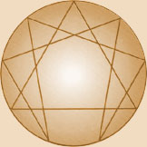 Australian Centre for Sufism and Irfanic Studies - Enneagram